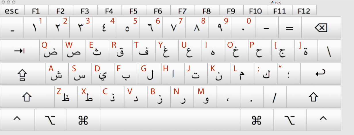 A Beginner's Manual to Typing in Arabic on Your Laptop and